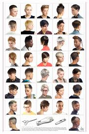 hair cut numbers haircut lengths numbers for men lovely mens haircut number chart
