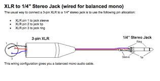 xlr jack wiring diagram the readingrat net within to 1 4 gooddy org
