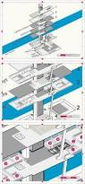 Tate Modern Floor Plan A Daily Dose Of Architecture Building Diagrams