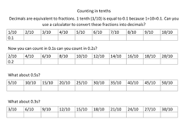 Worksheet On Converting Decimals To Fractions Fraction And Decimal Worksheets By Vicbobmac1 Teaching Resources