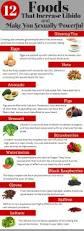 12 foods that improve male libido libido infographic love