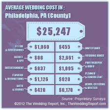 dj wedding cost your philadelphia wedding dj 2013 philadelphia wedding average cost