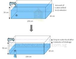 Length Of A Bathtub Measurement Volume Of Cubes And Cuboids Home Campus