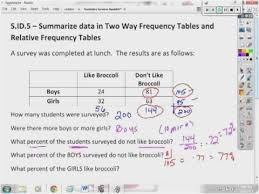 two way frequency table worksheet answers 39 two way table worksheet images gulftravelupdate com