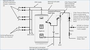 megaflo wiring diagram wheretobe co