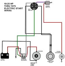 4 post starter solenoid wiring diagram best of motor and webtor me