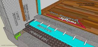 Interior Basement Wall Waterproofing Membrane Why Membrane Only Drainage Systems Are Not Good Waterproofing
