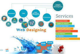 shopweb blog seo web designing web developing mobile apps updates