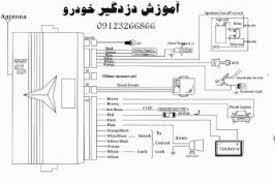 motorcycle alarm system wiring diagram 4k wallpapers