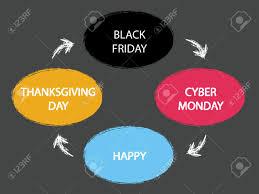 happy america thanksgiving day black friday cyber