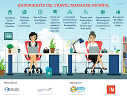 travel manager images Ibta publica el retrato del travel manager espa ol jpg