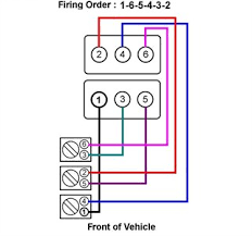 1990 buick lesabre firing order diagram questions with pictures