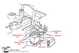 keen corvette 1953 2017 corvette ac battery cables parts parts accessories