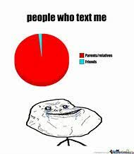 Forever Alone Meme - best 25 ideas about forever alone meme find what you ll love