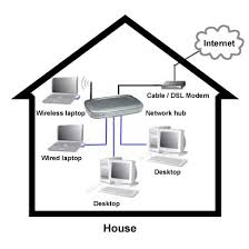 home network setup metaresolve it consulting altadena network setup altadena