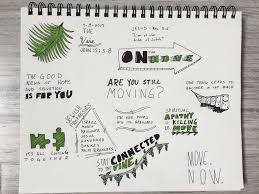 my journey with sketchnotes u2014 words of williams