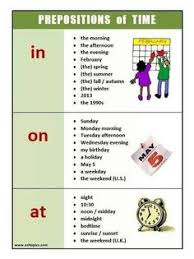 english worksheet prepositions of place on in under behind