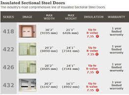 Overhead Door Sizes Overhead Door Sizes Garage Doors Glass Doors Sliding Doors
