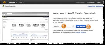 Click And Grow Amazon Amazon Elastic Load Balancer Aws Blog