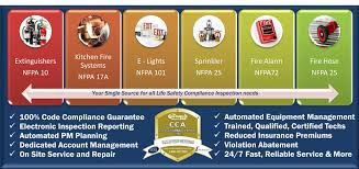 nfpa 101 emergency lighting emergency lighting services pittsburgh pa 724 375 7025