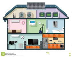 energy efficient house cutaway image for smart home automation
