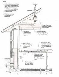 sub slab depressurization system for radon mitigation in ny