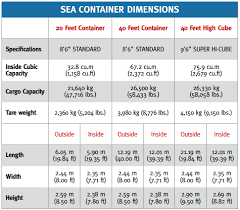 sea freight shipping from china a complete guide 2017