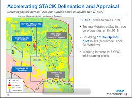 marathon oil announces 235 million permian divestiture oil
