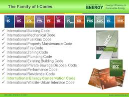 International Building Code Residential Provisions Of The 2015 International Energy