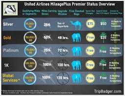 united airlines flight change fee united mileageplus premier status benefits visual ly