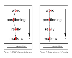 why spritz works it u0027s all about the alignment of words