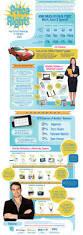 best 25 real estate software ideas on pinterest real estate