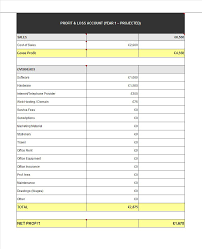 Sle Profit And Loss Sheet by Free Fill In The Blank Profit And Loss Statement Kodiaq Zawaj Info