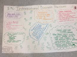 chapter 38 gallery walk notes mr geoffrion u0027s ap world history
