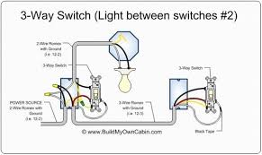 emejing how to install 3 way dimmer switch images for inside