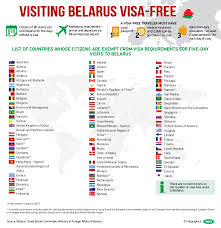 where can you travel without a passport images Citizens of 80 countries can visit belarus visa free for 5 days jpg