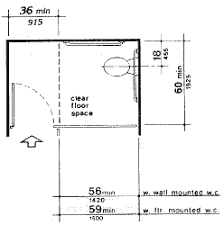 Bathroom Size Requirements The Oregonized Ada Accessibility Guidelines