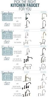 4 kitchen faucet types of kitchen faucets popular salevbags throughout 1
