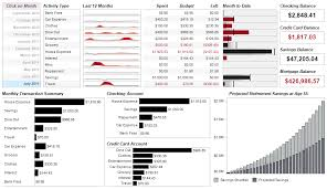 Financial Dashboard Template For Excel by Personal Finance Dashboard Best Dashboard Of 2011