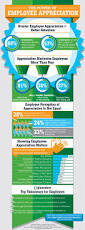 infographic on employee appreciation survey from glassdoor