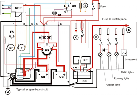 s10 wiring harness wiring diagram shrutiradio
