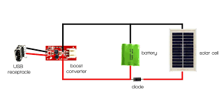 setup tips no hiding your usb hub youtube wiring diagram components