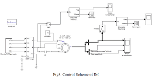 three phase induction motor drive using single phase inverter and