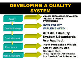 Iso 9001 Quality Policy Statement Exle by Understanding The Iso 9001 Qms Up Manila 24 November Ppt
