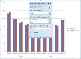 create u0026 customize excel pivot table charts using vba