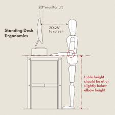 Ergonomic Standing Desk Setup 8 Things You Need To Before You Set Up A Standing Desk Mnn