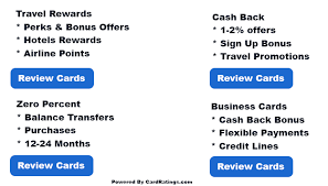 Best Business Credit Card Offers Best Credit Cards October 2017 Top New Offers