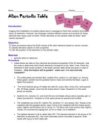 the periodic table lab answers alien periodic table