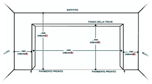 portone sezionale prezzi portoni sezionali porte per garage nord italia brescia bs piacenza