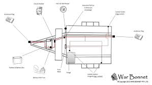 wiring diagrams for camper trailers u2013 the wiring diagram